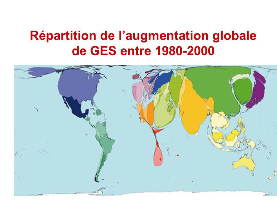 Répartition de l'augmentation globale de GES entre 1980-2000