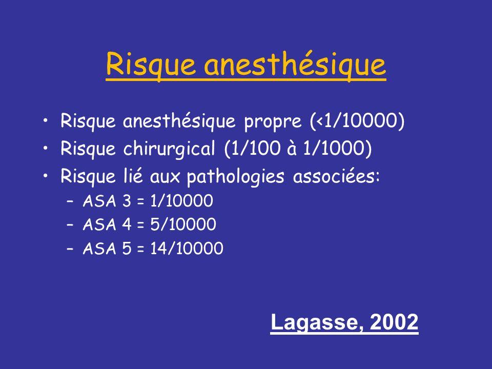 Risque anesthésique Lagasse, 2002