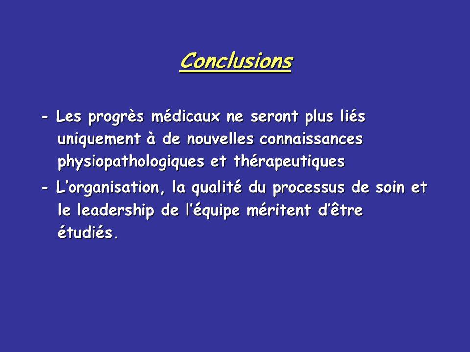 Conclusions - Les progrès médicaux ne seront plus liés uniquement à de nouvelles connaissances physiopathologiques et thérapeutiques.