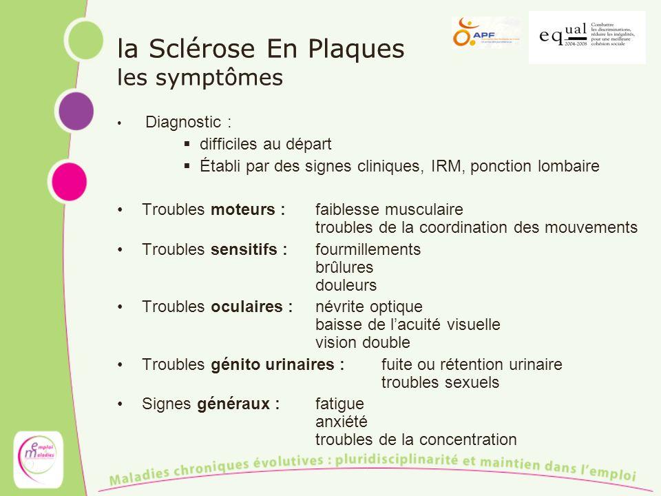 la Sclérose En Plaques les symptômes