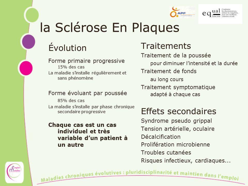 la Sclérose En Plaques Traitements Évolution Effets secondaires