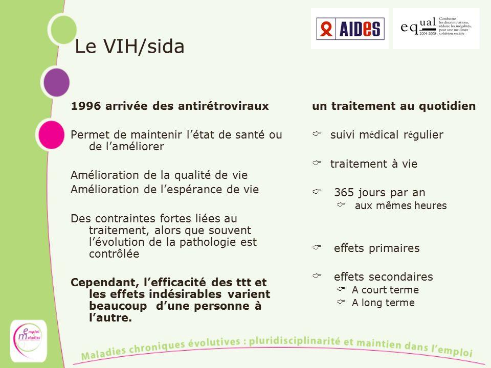 Le VIH/sida 1996 arrivée des antirétroviraux