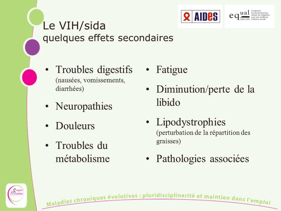 Le VIH/sida quelques effets secondaires