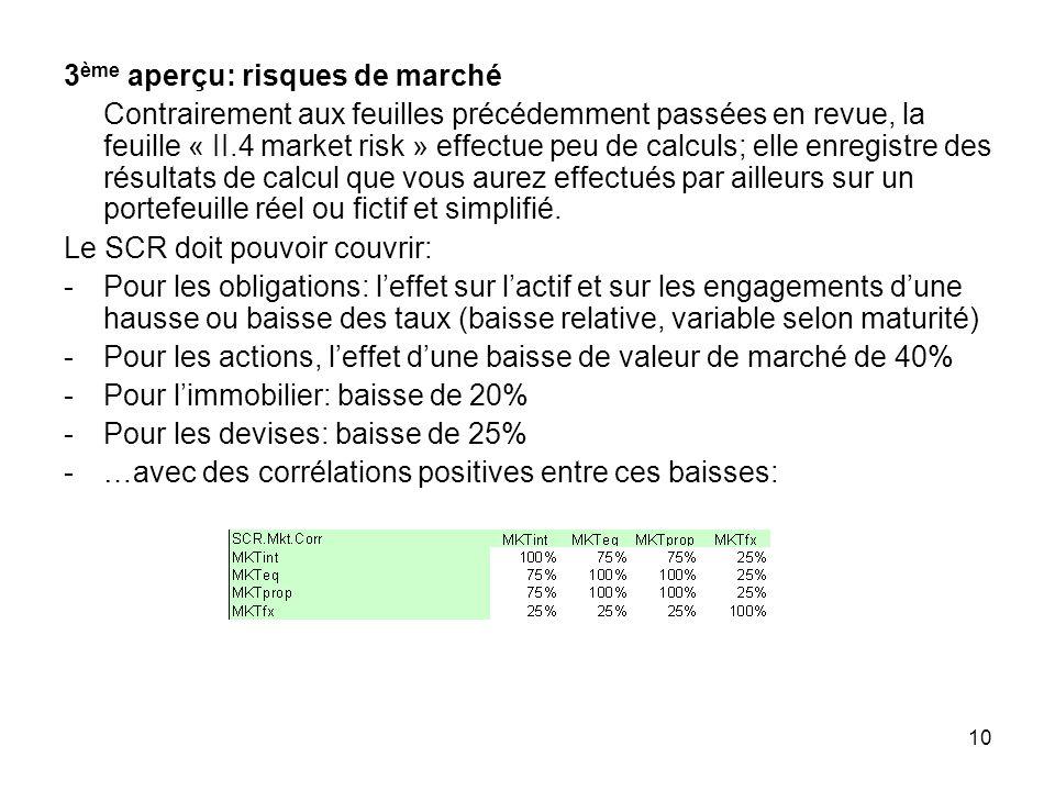 3ème aperçu: risques de marché
