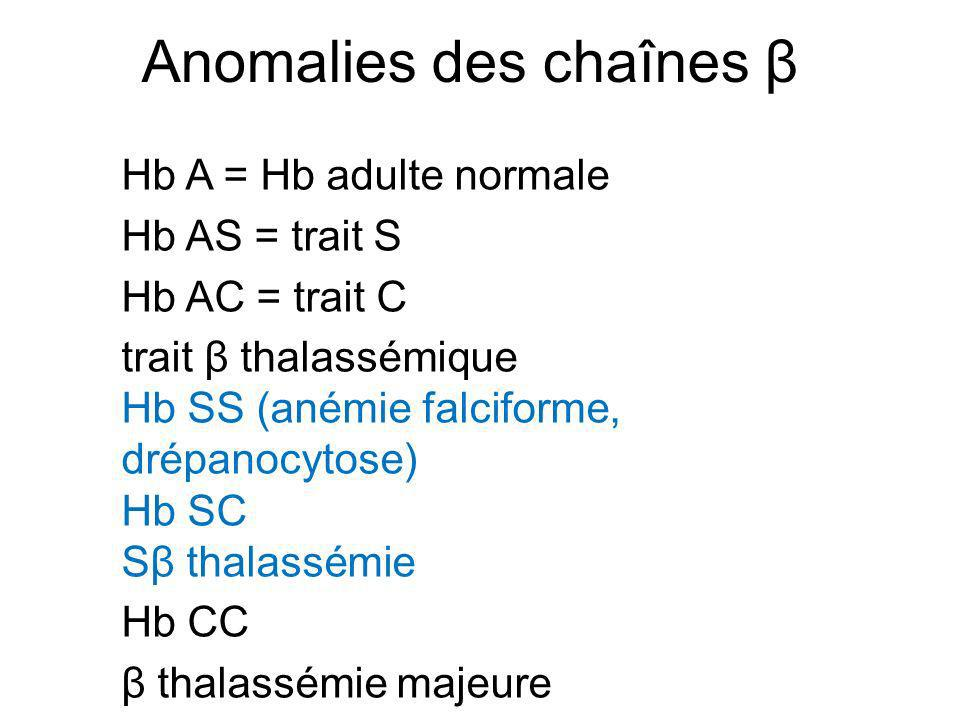 Anomalies des chaînes β