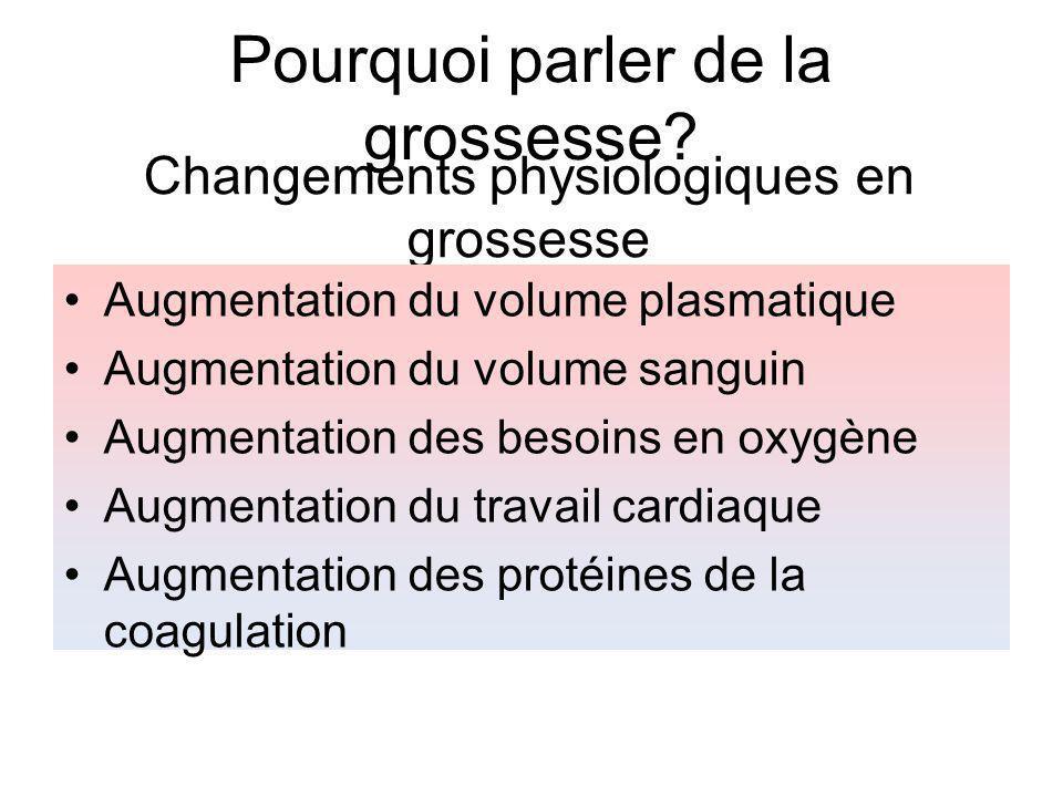 Changements physiologiques en grossesse