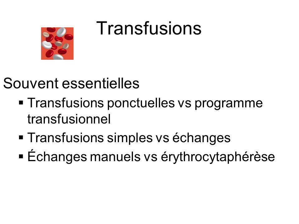 Transfusions Souvent essentielles