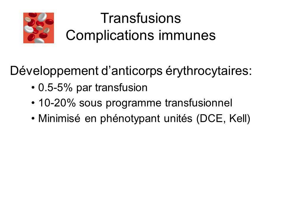 Transfusions Complications immunes