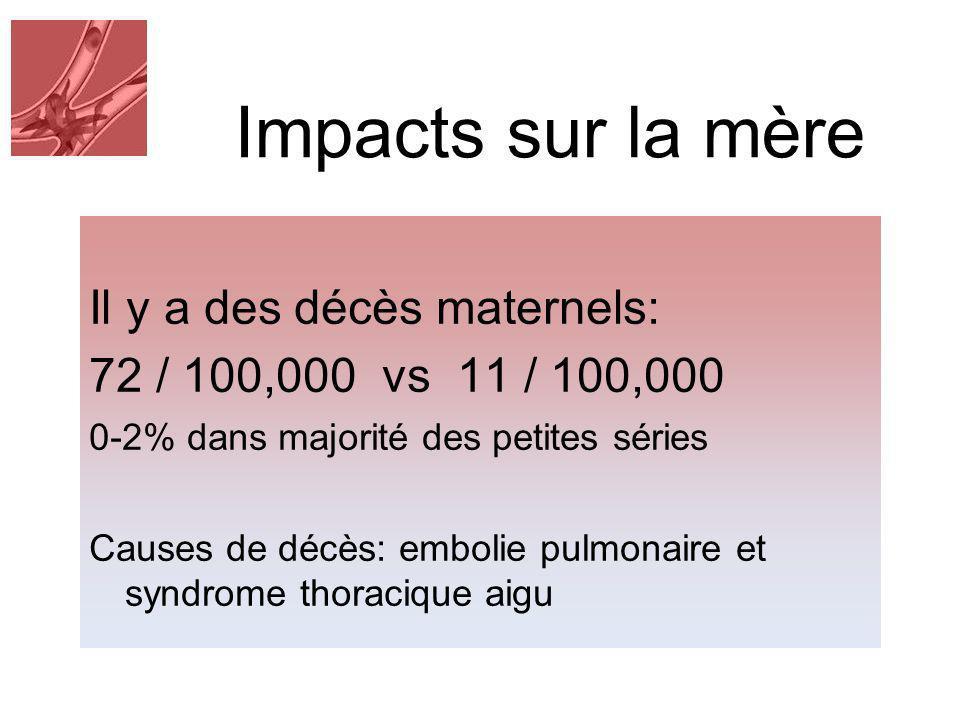 Impacts sur la mère Il y a des décès maternels: