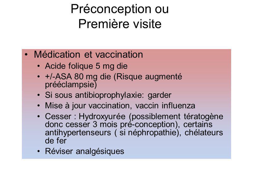 Préconception ou Première visite