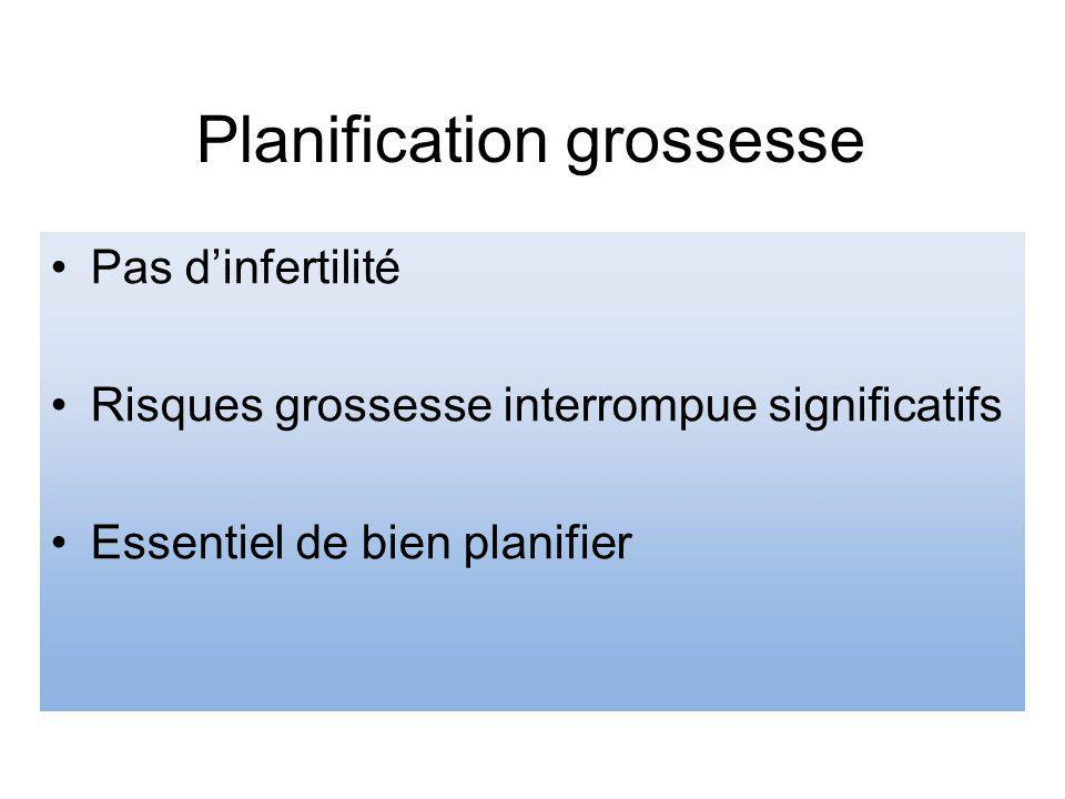 Planification grossesse