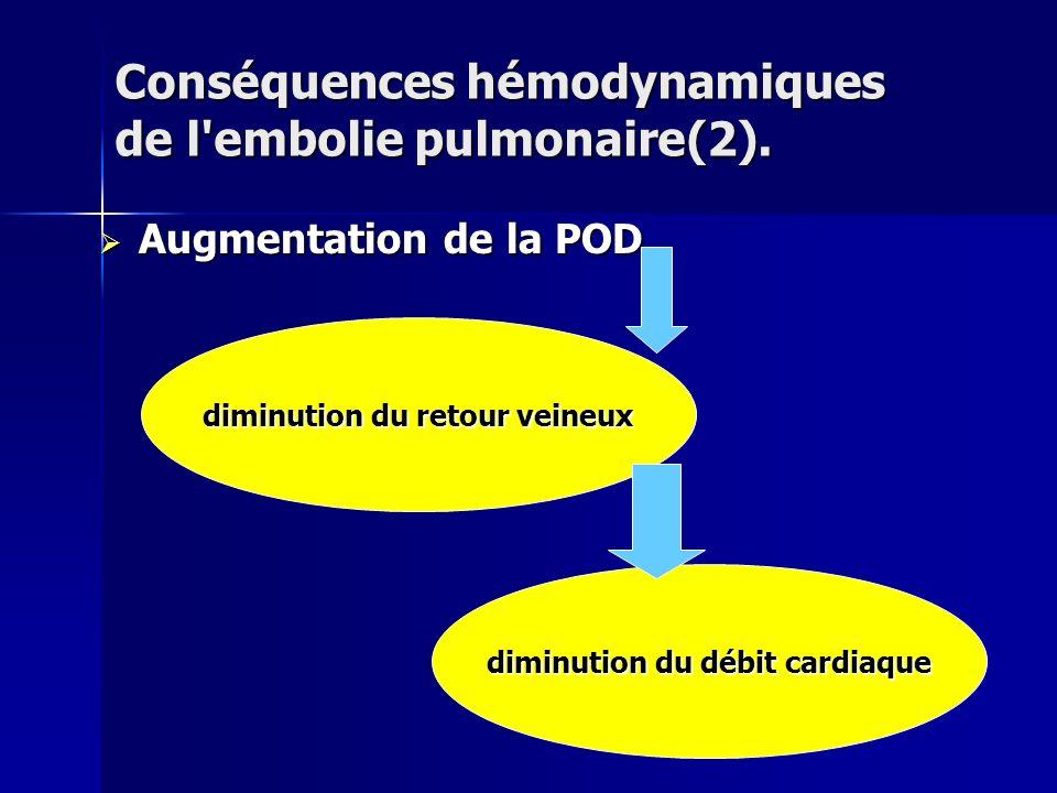 diminution du retour veineux diminution du débit cardiaque