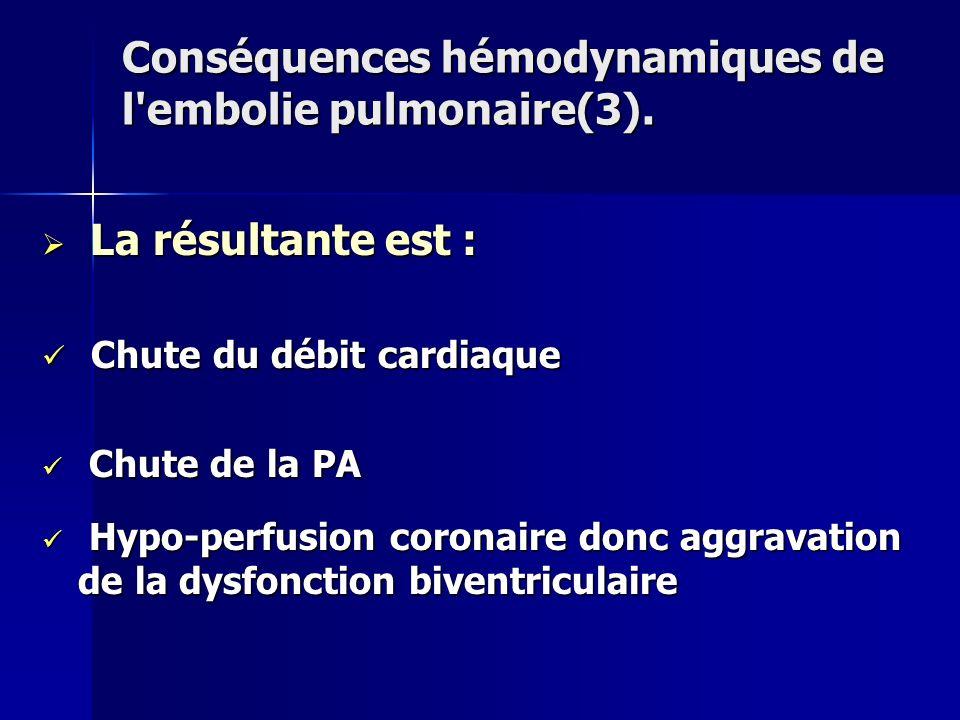 Conséquences hémodynamiques de l embolie pulmonaire(3).