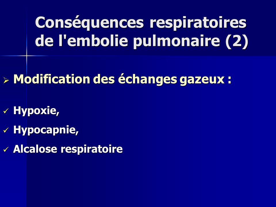 Conséquences respiratoires de l embolie pulmonaire (2)