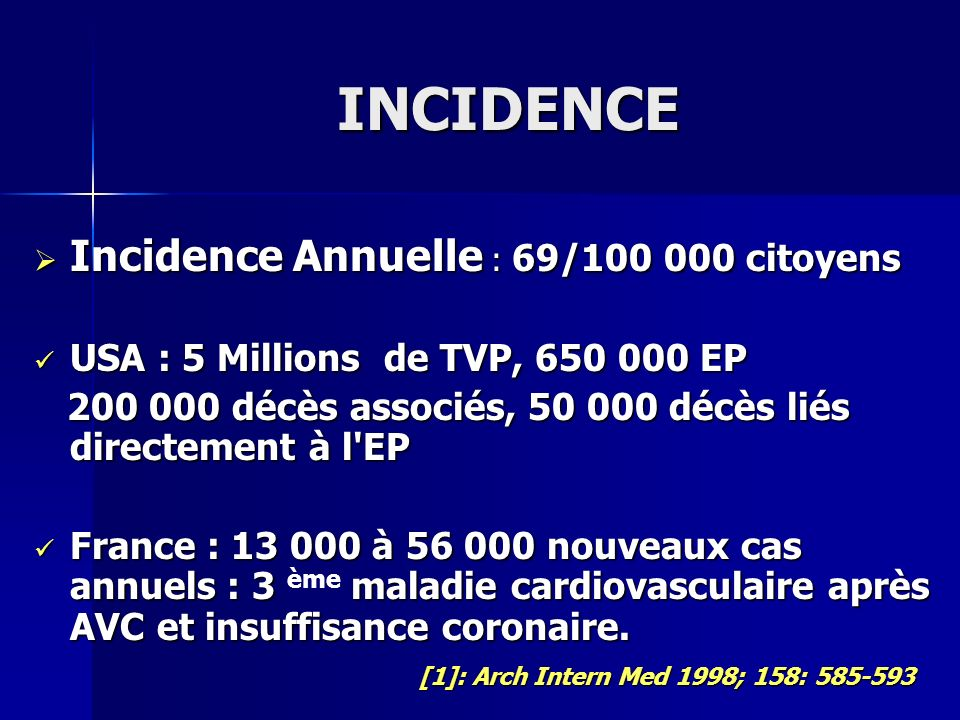 INCIDENCE Incidence Annuelle : 69/100 000 citoyens