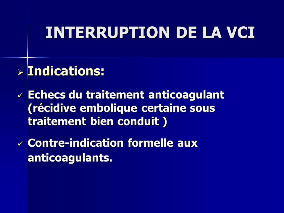 INTERRUPTION DE LA VCI Indications: