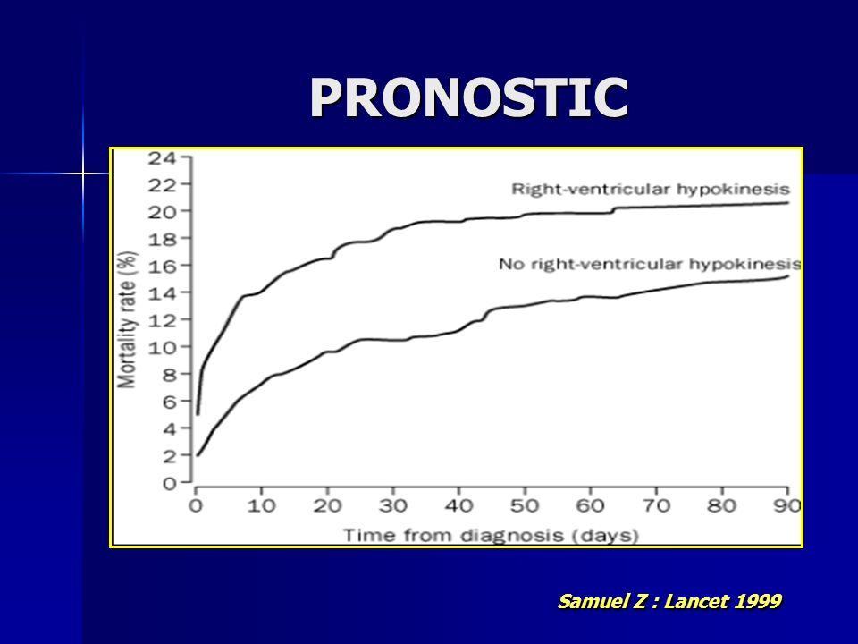 PRONOSTIC Samuel Z : Lancet 1999