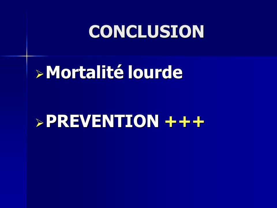 CONCLUSION Mortalité lourde PREVENTION +++