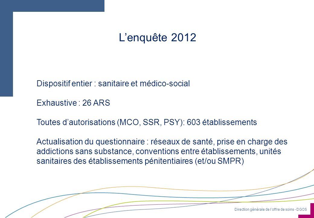 L'enquête 2012 Dispositif entier : sanitaire et médico-social