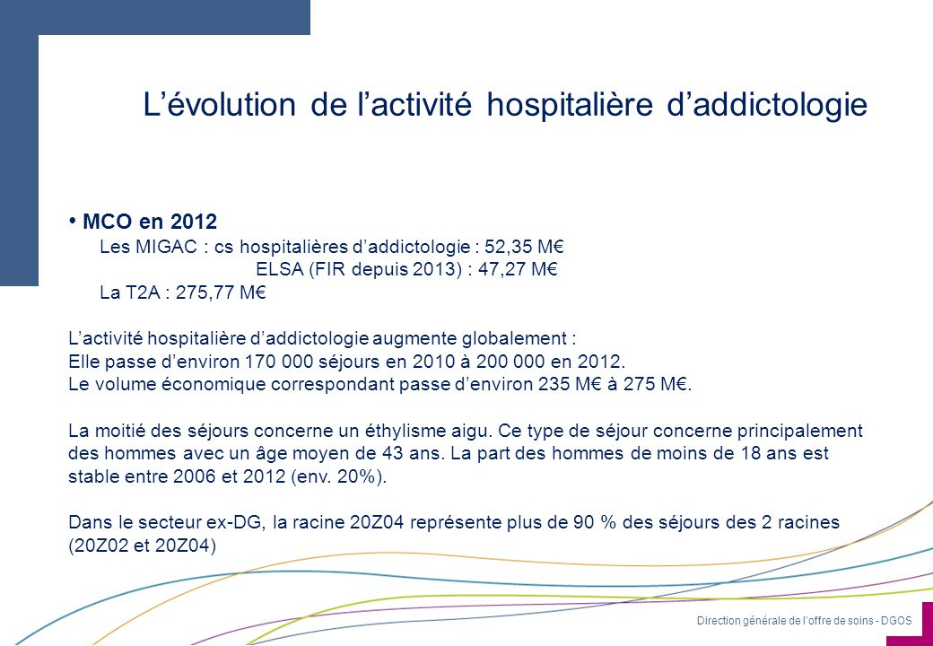 L'évolution de l'activité hospitalière d'addictologie