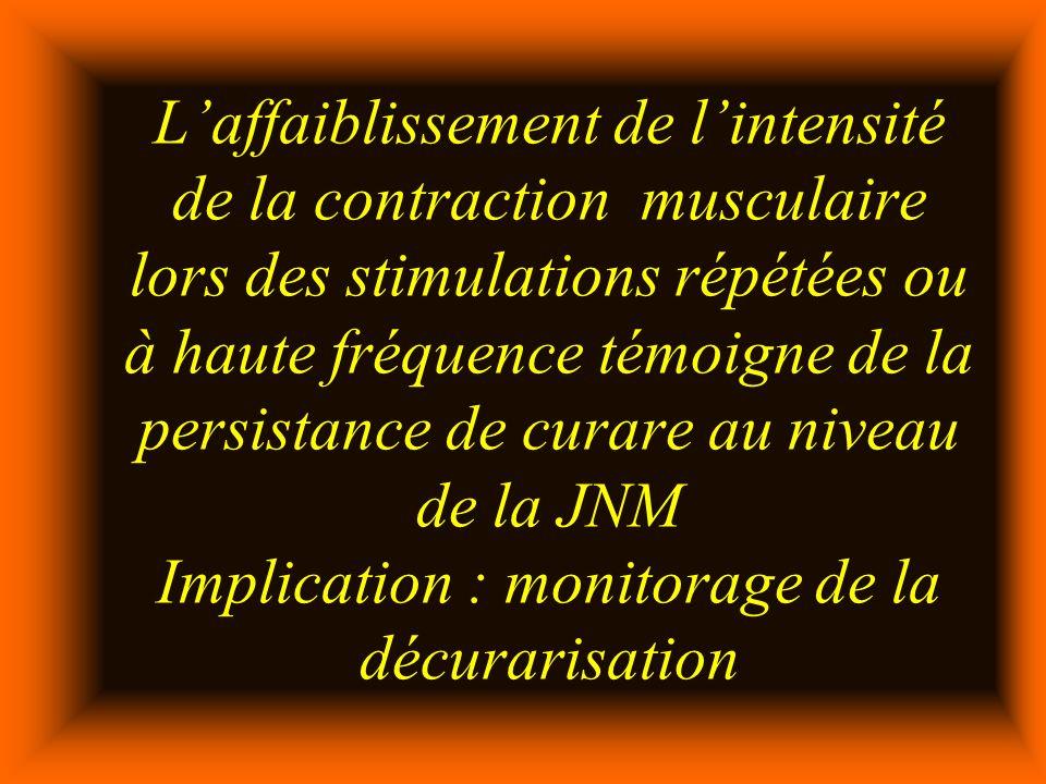 L'affaiblissement de l'intensité de la contraction musculaire lors des stimulations répétées ou à haute fréquence témoigne de la persistance de curare au niveau de la JNM Implication : monitorage de la décurarisation