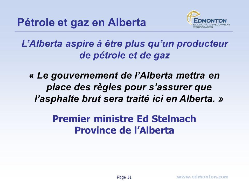 Pétrole et gaz en Alberta
