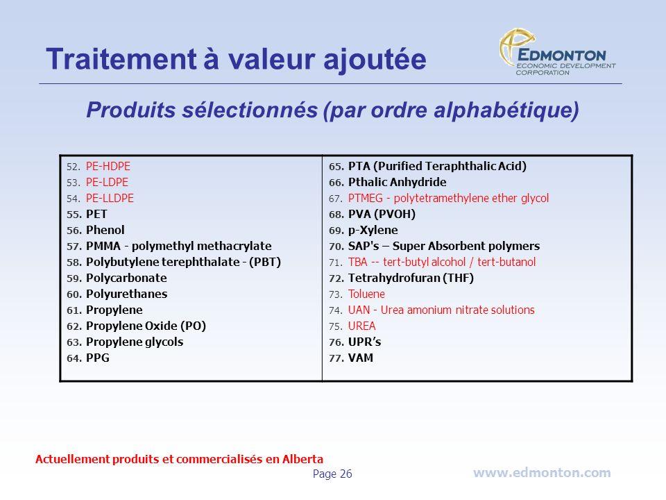 Produits sélectionnés (par ordre alphabétique)