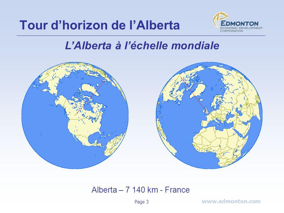 Tour d'horizon de l'Alberta