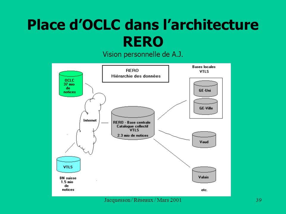 Place d'OCLC dans l'architecture RERO Vision personnelle de A.J.
