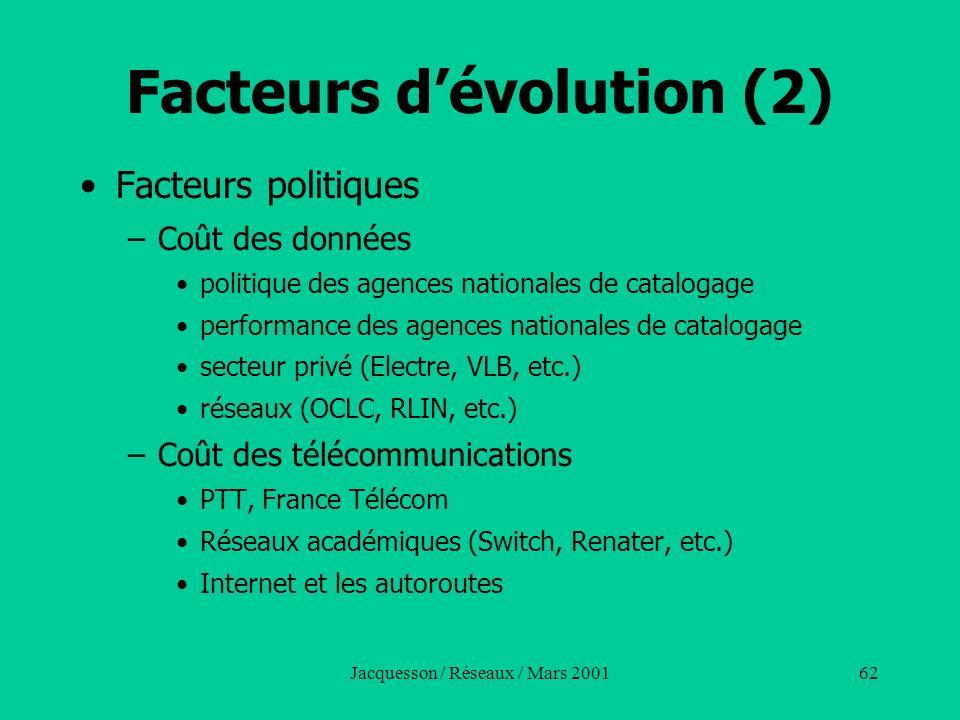Facteurs d'évolution (2)