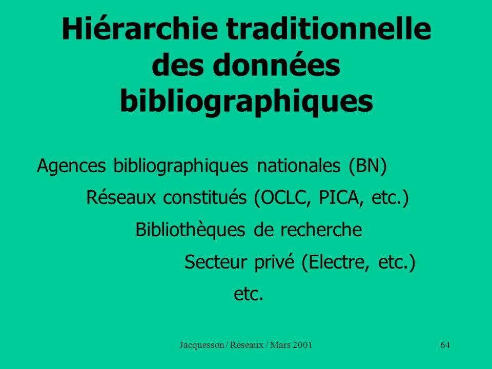 Hiérarchie traditionnelle des données bibliographiques
