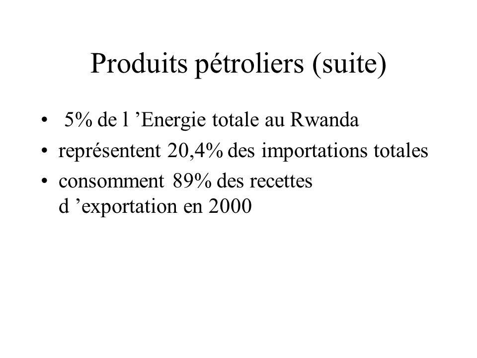Produits pétroliers (suite)