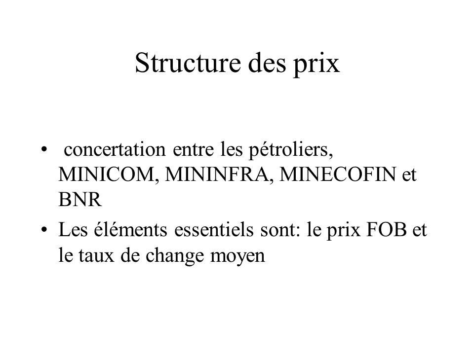 Structure des prix concertation entre les pétroliers, MINICOM, MININFRA, MINECOFIN et BNR.