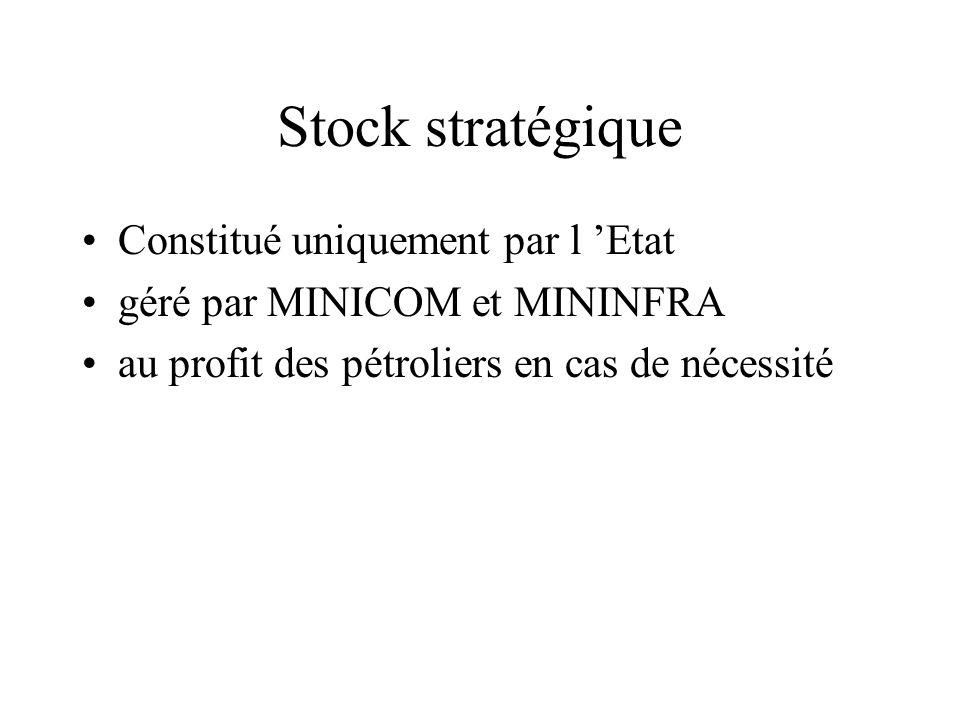 Stock stratégique Constitué uniquement par l 'Etat