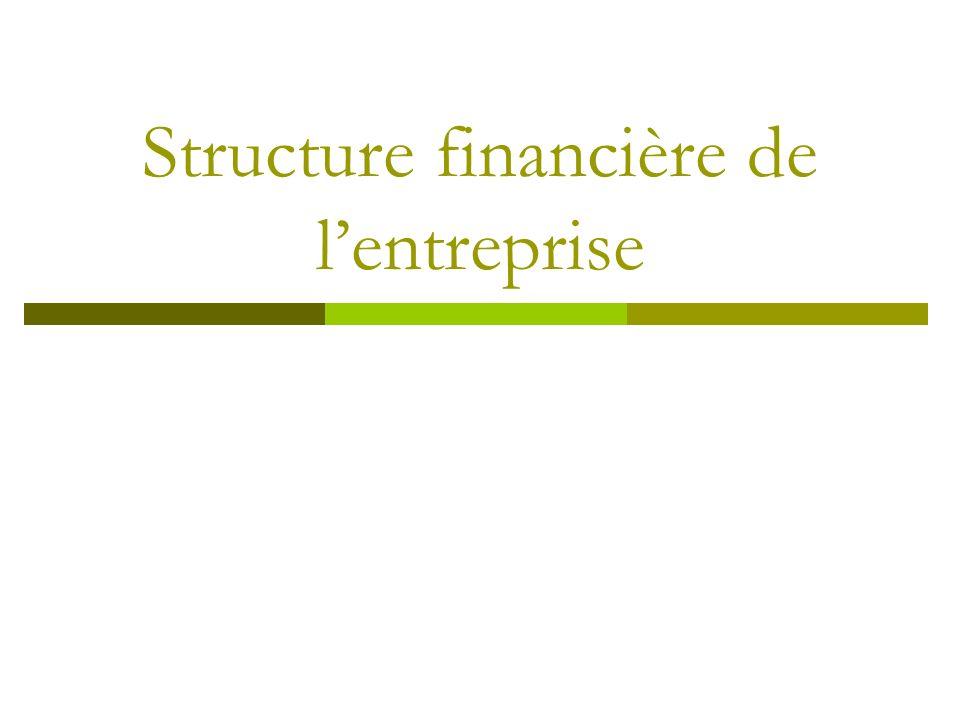 Structure financière de l'entreprise