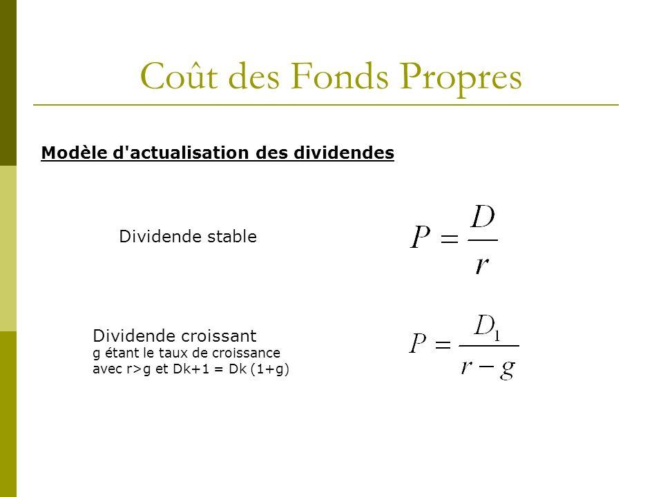 Coût des Fonds Propres Modèle d actualisation des dividendes