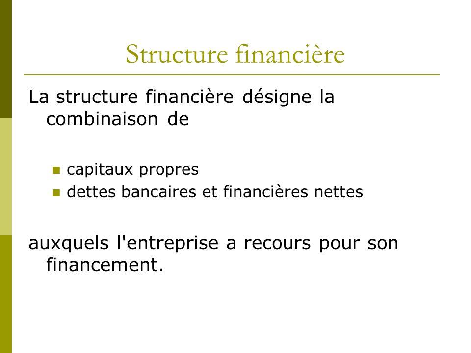 Structure financière La structure financière désigne la combinaison de