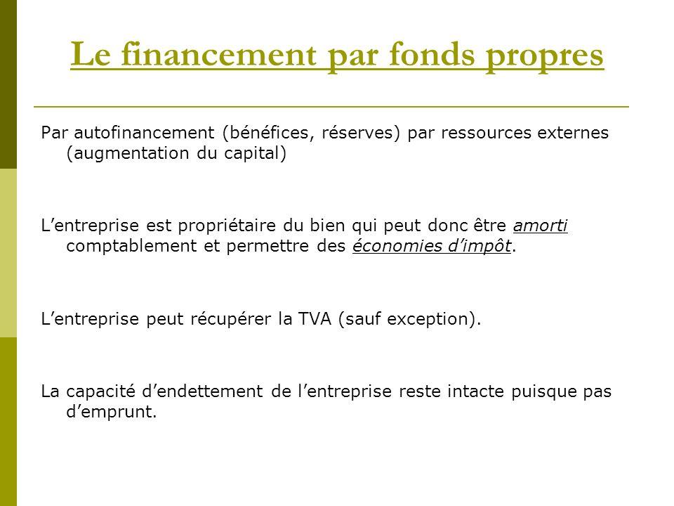 Le financement par fonds propres