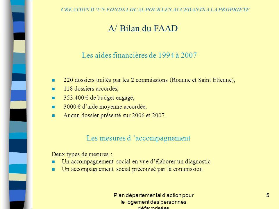 A/ Bilan du FAAD Les aides financières de 1994 à 2007
