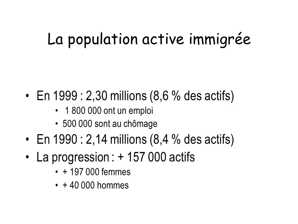 La population active immigrée