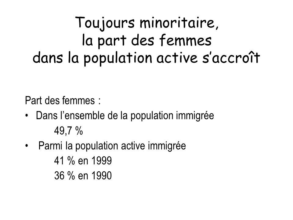 Toujours minoritaire, la part des femmes dans la population active s'accroît