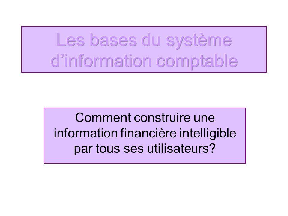 Les bases du système d'information comptable