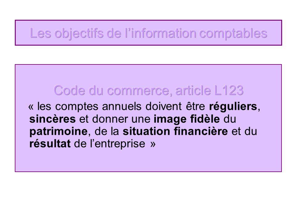 Les objectifs de l'information comptables