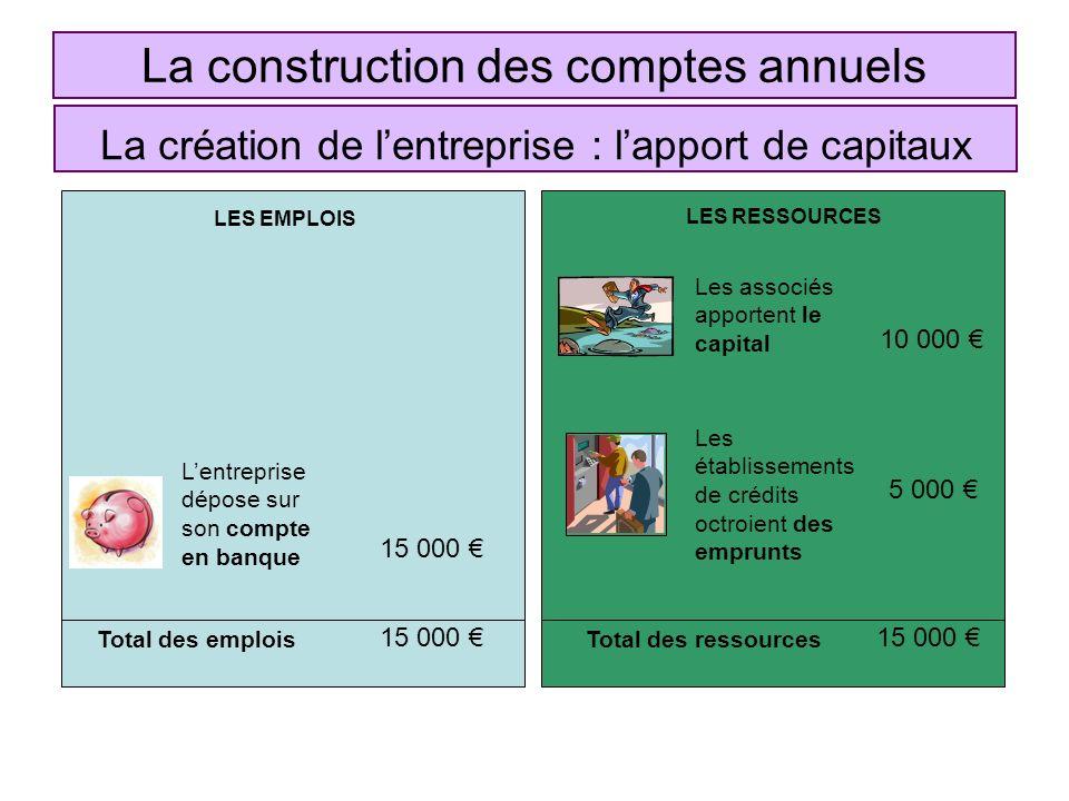 La construction des comptes annuels