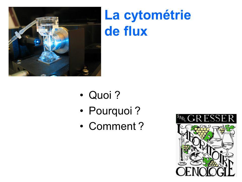 La cytométrie de flux Quoi Pourquoi Comment