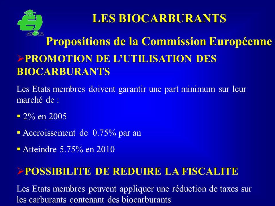 Propositions de la Commission Européenne