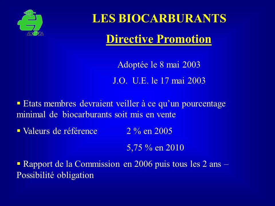LES BIOCARBURANTS Directive Promotion Adoptée le 8 mai 2003