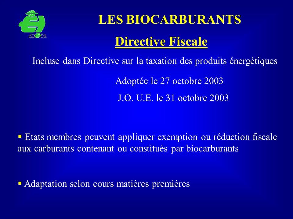 LES BIOCARBURANTS Directive Fiscale