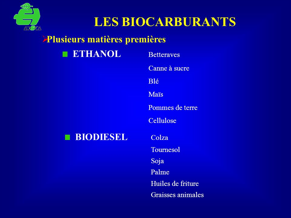 LES BIOCARBURANTS Plusieurs matières premières ETHANOL Betteraves