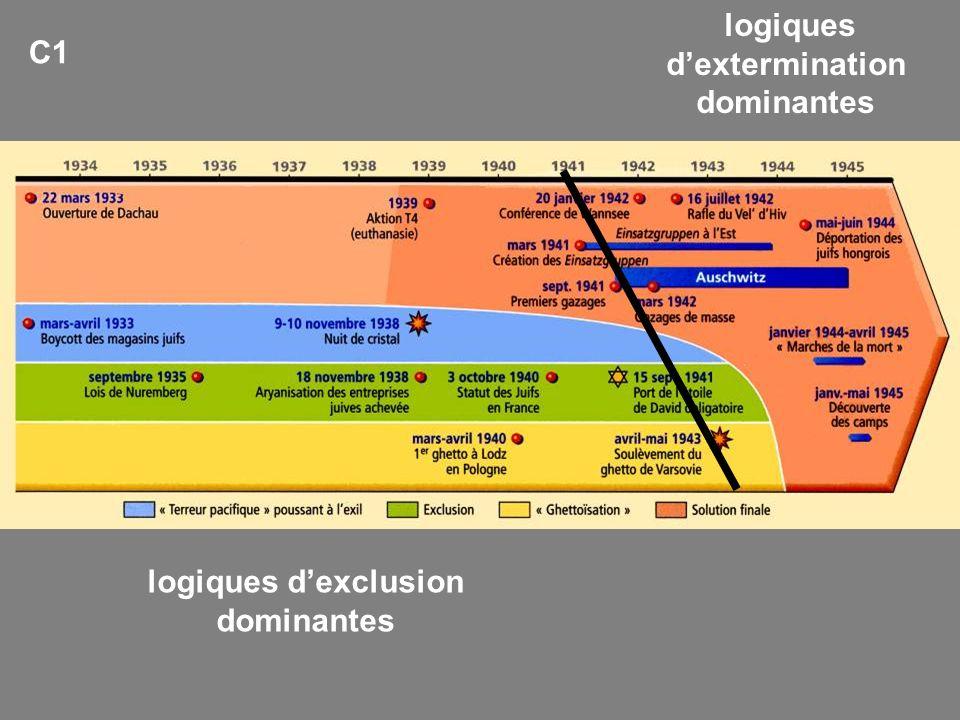 logiques d'extermination dominantes logiques d'exclusion dominantes
